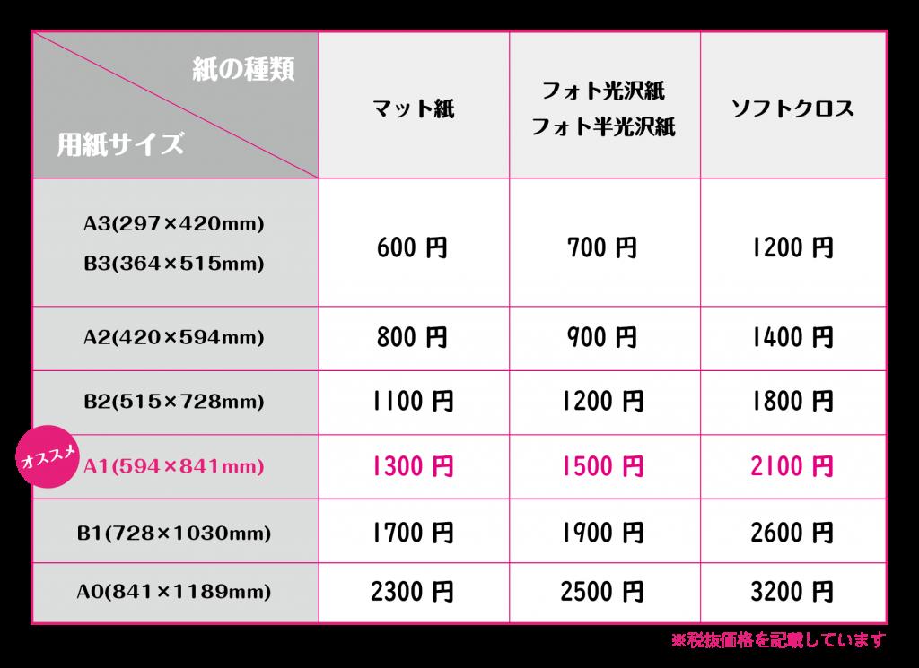 アニポス価格表